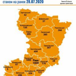 На ранок 28 липня на Рівненщині виявлено 21 новий випадок Covid-19