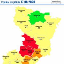 На Рівненщині зареєстровано 48 випадків COVID-19.